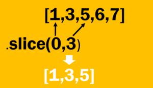 7 Distinct Uses Of JavaScript Array Slice