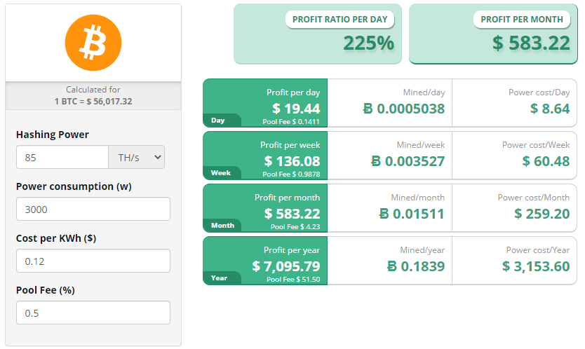 $6700 in march 2021